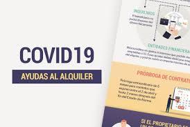 Alquiler Covid 03